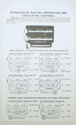 Heater Operation Card Photo Main