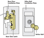 Door Latch Install Kit - Bear Claw Small